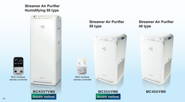 Sewa Air Purifier